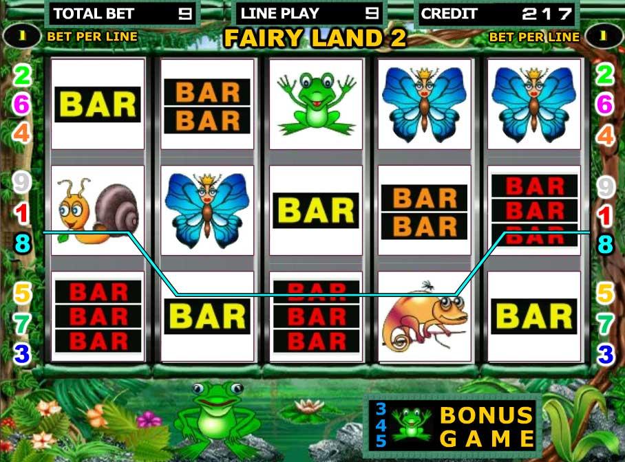 fairy land игровые автоматы онлайнi